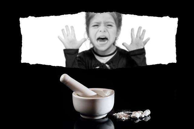Kinderen van 4 tot 12 jaar met ADHD symptomen naar GGD-regio